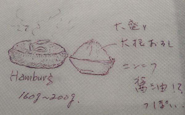 絵に描いたハンバーグ